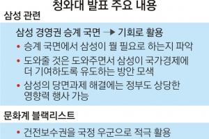 박근혜 정부 '삼성 경영권 지원' 문건 나왔다