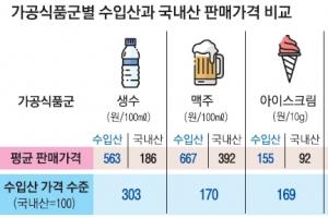 '소비자 물 먹인' 물 건너온 생수… 수입가보다 22.5배