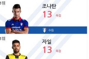 [K리그] 양동현-조나탄-자일 득점 선두, 이제 누구도 모른다