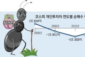 9년째 '단타'만 친 개미들…2400 호황기도 '남의 일'