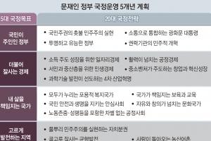 [文정부 100대 국정과제] 적폐청산 - 공수처 설치 - 검·경 수사권 조정 '5개월 속도…