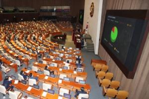 [속보] 11조 300억원 추경안 국회 본회의 통과…공무원 2575명 증원