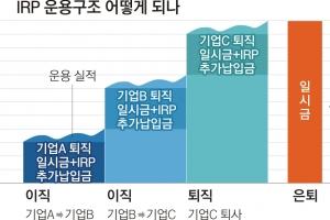 """금융업계 """"IRP 시장 확대 새 고객 잡아라"""""""