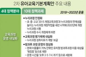 '2020년 국공립유치원생 비율 40%' 2차 유아교육기본계획안 공개