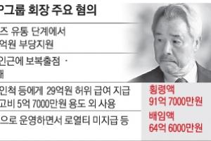 정우현 '갑질 경영'으로 동생·딸 등 호화 생활