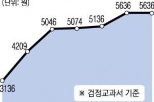 [단독] 교육부 '가격잡기 2호'는 교과서