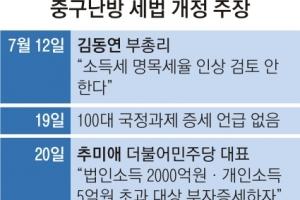 [뉴스 분석] 자본증세 빼고 부자증세 넣고…당·정·청 '온도차' 혼란 키워