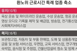 버스운전사 주52시간 이상 근무 '제동'…근로시간 특례업종 26개 →10개 축소
