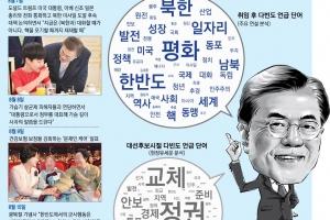 평화·한반도·일자리… 감성언어로 공감 끌어낸 '연설문 정치'