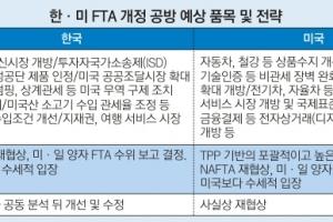 美 조속한 재협상 vs 韓 효과분석 먼저… FTA 신경전 팽팽
