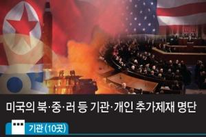 美정부, 북핵 도운 北·中·러 등 기관·개인 추가제재