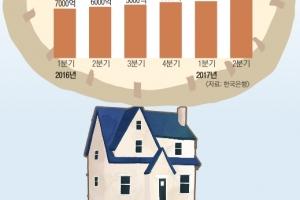 가계빚 1400조… 새달 다주택자 돈줄 더 죈다