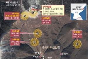 폭발력 50kt, 히로시마 원폭의 3배… 美·中 측정치는 15배