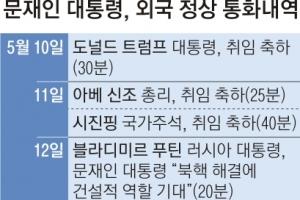 """[北 6차 핵실험] """"韓 유화적"""" 언급한 트럼프… 한·미, 대북 先제재·압박 공감대"""