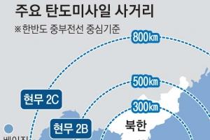 美 유도폭탄의 2~3배 파괴력… 北핵시설·김정은 지하벙커 섬멸