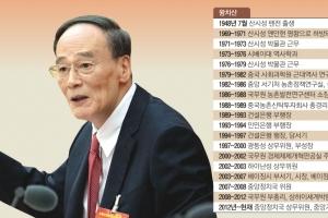 [글로벌 인사이트] '부패 칼잡이' 잔류하나… '이론 교사' 포스트 시진핑 되나