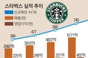 스타벅스 '나홀로 고속성장' 이유 있었네!