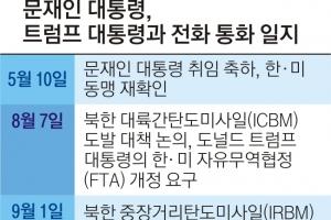한·미 정상, 통화 후 발표문 첫 조율… '엇박자' 불식