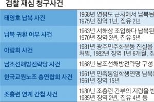 과거사 반성 나선 檢… 시국사건 6건 직권 재심 청구