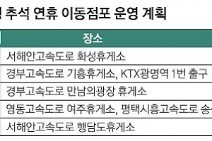 """금융사 """"추석 연휴 고객 불편 없게"""" 분주"""