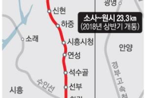 '부천 소사 ~ 안산 원시' 전철  내년 상반기 24분으로 단축