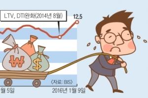 대출억제 약발 안 받는 한국, 가계빚 가속도
