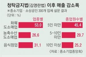 """[청탁금지법 1년, 세상은 맑아졌나] 최대 피해 화훼업 44% """"폐업 고려""""… 골프장·백…"""