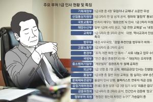 정부 부처는 지금 '무두절'… 기강 해이·국정동력 약화 우려