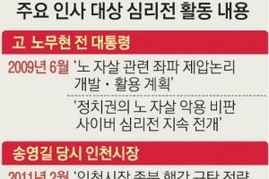 """""""조국 늑대, 원희룡 회색분자""""…진보·보수 불문 비난글 공격"""