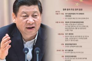시진핑 집권2기 대관식… 경제·북핵 '한반도 정책' 대변화