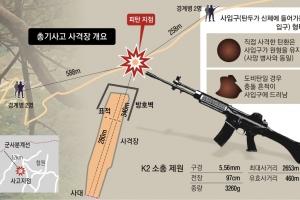 """軍 """"도비탄 아닌 직격 유탄에 사망""""… 구멍 뚫린 사격장 관리"""