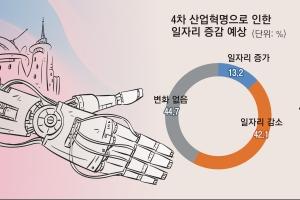 """[2017 서울미래컨퍼런스] """"학창 시절 실수·실패가 4차 산업 이끌 인재 만든다"""""""