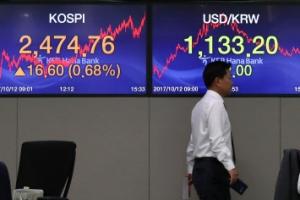 코스피 '고공행진' 연이틀 사상 최고치…2470선 돌파