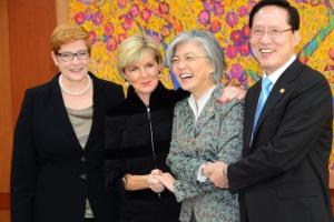 한·호주 2 + 2 외교·국방 장관회의