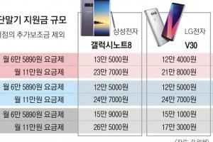 프리미엄폰 마케팅 집중 '혼탁'