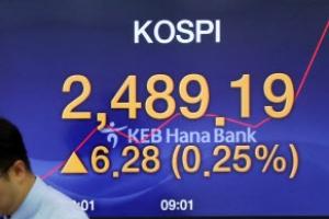 코스피, 7일 연속 장중 최고치…보합권 등락