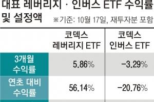 '박스피' 벗어난 코스피…ETF 장기투자 빨간불
