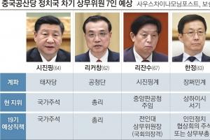 [시진핑 2.0시대] 왕치산 퇴임… 자오러지 떠오르는 실세로