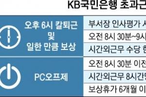 """[단독] """"오후 6시 칼퇴근""""… KB국민은행의 실험"""