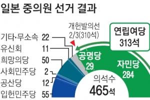 '선거의 왕자' 아베, 희망의 당에 추파… 개헌 연대 드라이브