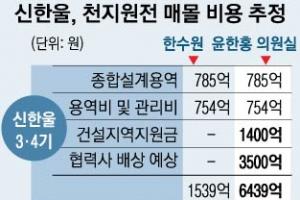"""""""4675억"""" """"1조 육박""""…원전 4기 백지화 매몰비용 논란"""