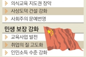 덩샤오핑 지운 시진핑, 사상의 자유 허할까