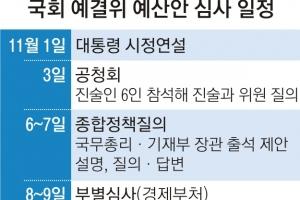 """429조 예산안 '전운'… 정부 """"공무원 증원"""" vs 3野 """"SOC 증액"""""""