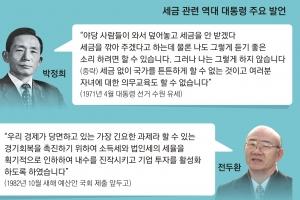 """[커버스토리] 稅 언급 안한 DJ→盧 종부세→MB 부자감세→朴 말로만 """"증세없다"""""""
