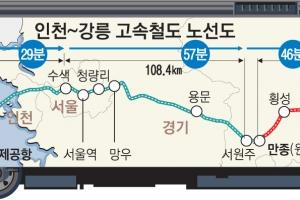 서울서 90분이면 강릉 앞바다 본다