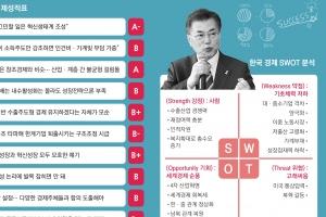 """[文정부 6개월] 경제학자들 """"총론 B학점이상""""…부동산·가계빚 대책은 이견"""
