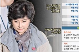 김광석 부인 '딸 방치 사망·사기' 무혐의
