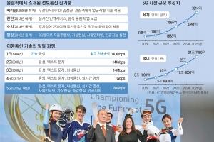"""[이슈 포커스] KT, 5G 시범망 세계 첫 구축… """"기술표준 선점하라"""""""
