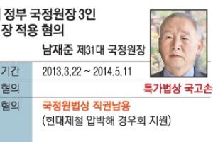 오늘 밤, 朴정부 국정원장 3인 구속여부 결정