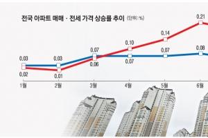 거래량 줄어도… 집값은 '요지부동' 전세는 '보합'
